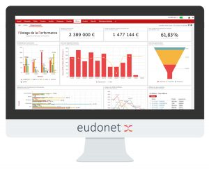 Dashboard eudonet x